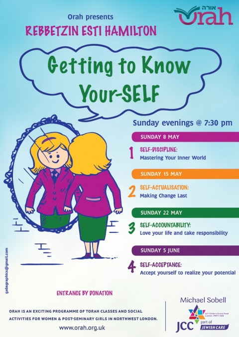 Getting to Know yourself jpg for whatsapp
